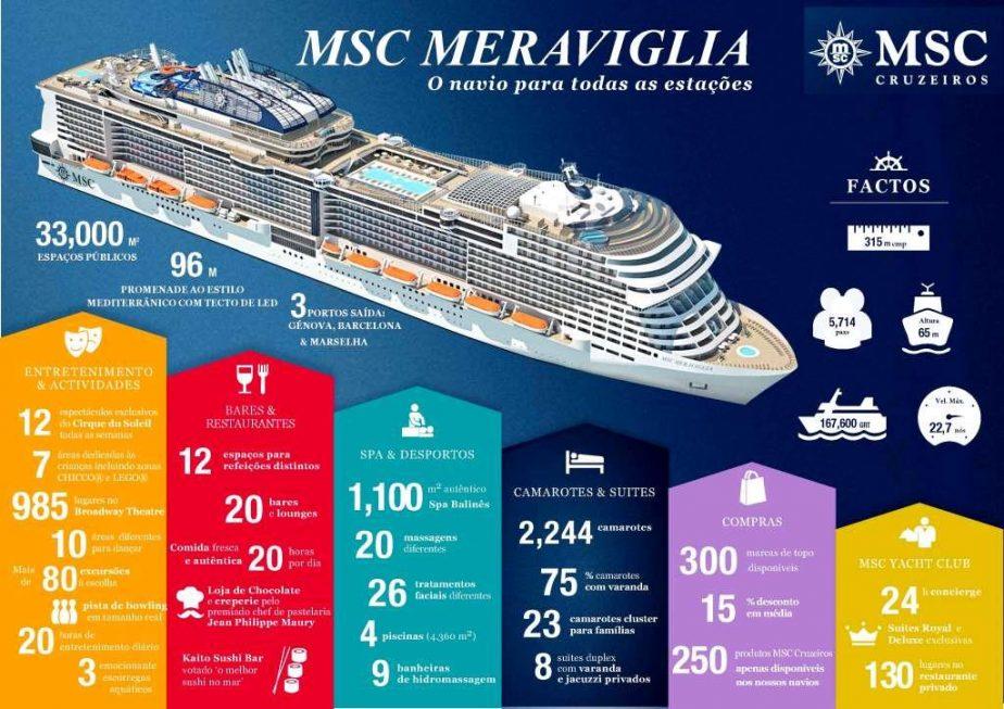 MSC Meraviglia infographic_PT