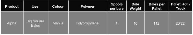 alpha-cotesi-caracteristicas