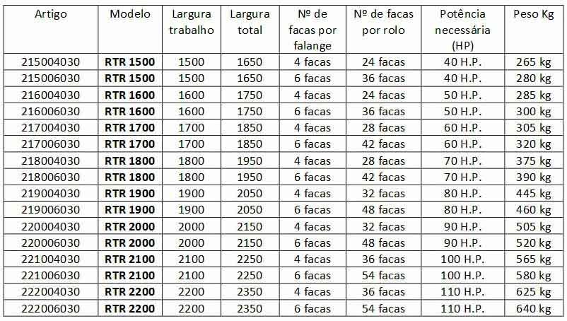 metalurgica-rates-fresa