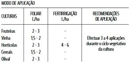 fitoalgas green nutrisapec